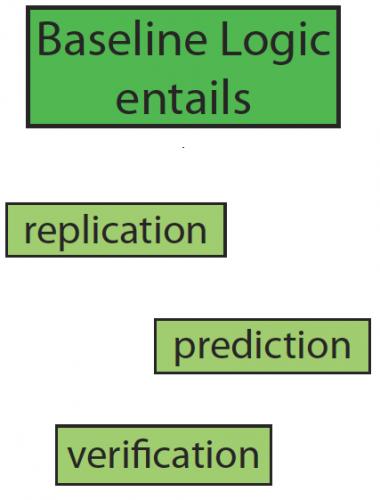 baseline-logic-entails