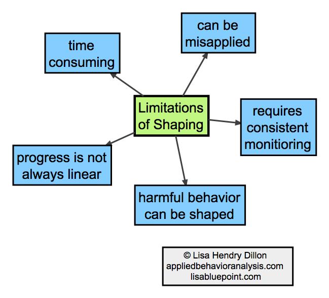 Limitations Of Shaping